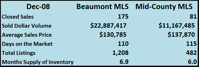 Dec_MLS_Stats