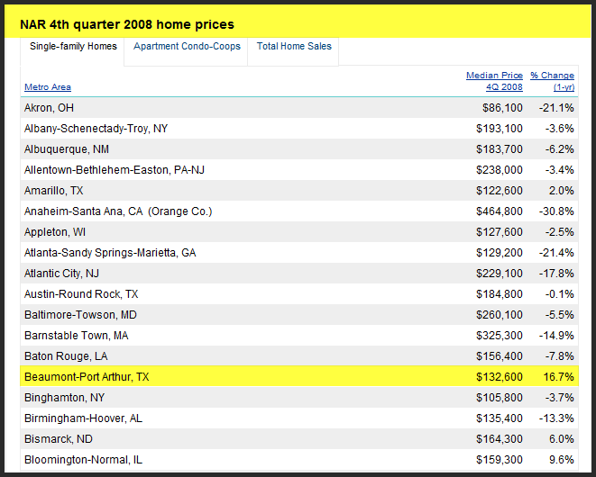 NAR_Q4 home prices
