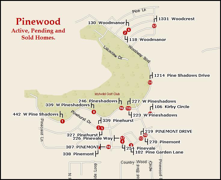 Pinewood market