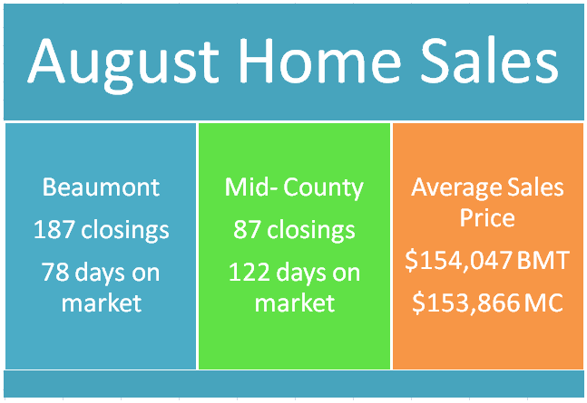 August09_sales