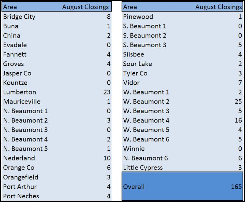 Aug_Closing
