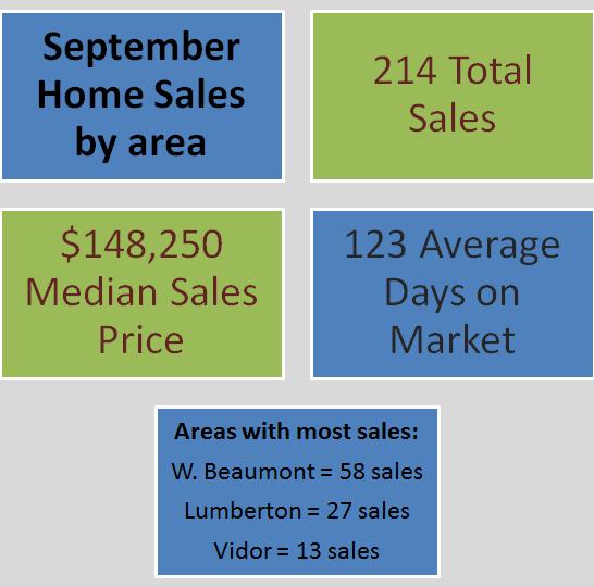 2103 Sept Sales