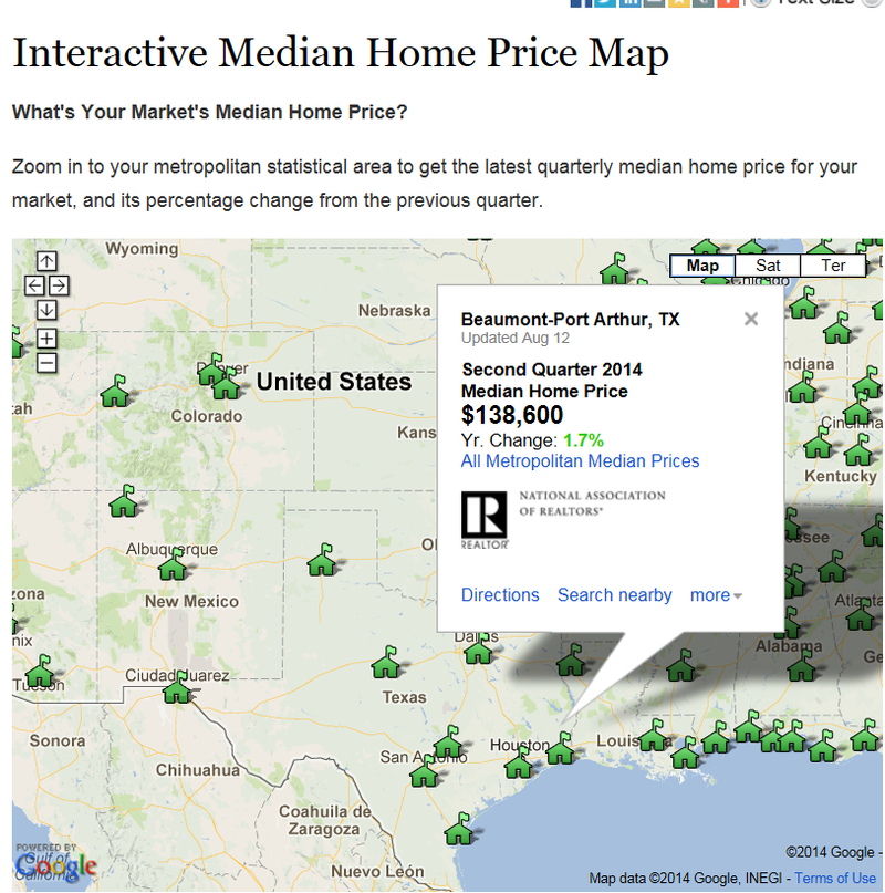 2014 Beaumont Median Price