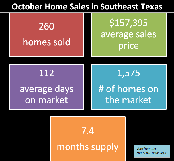 2014 Oct Sales