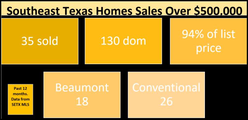Sales over 500k