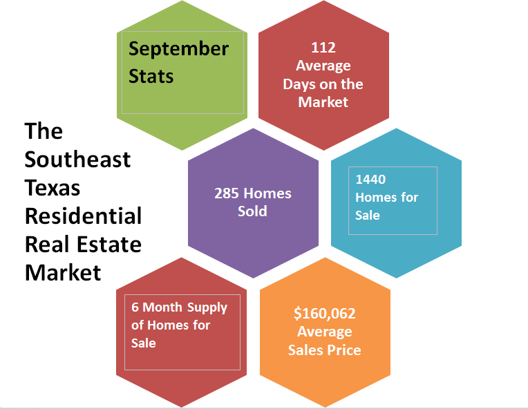 2015 Sept Stats
