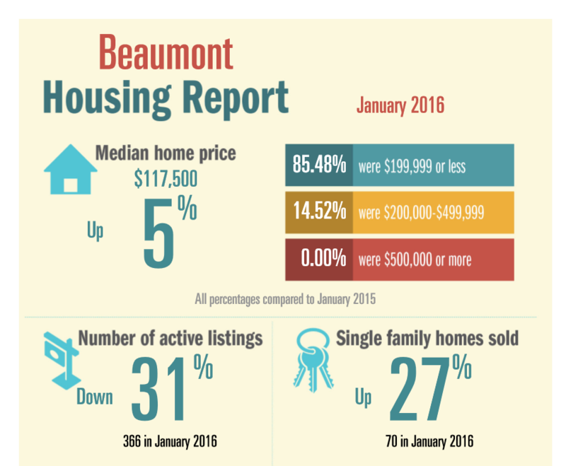Jan Housing Report 1