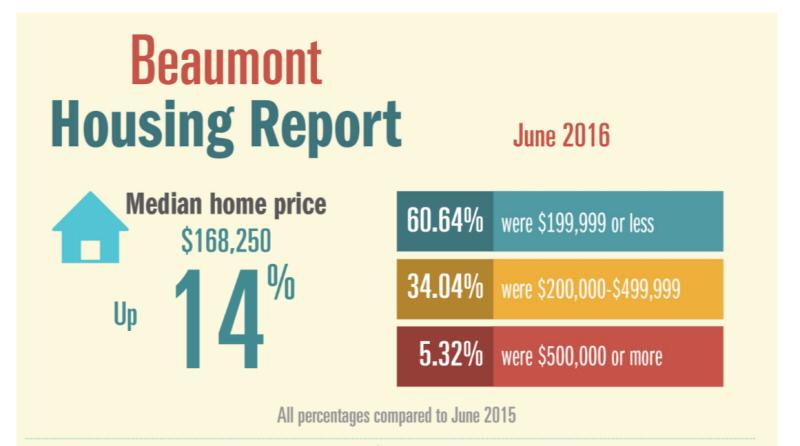 June Stats 1