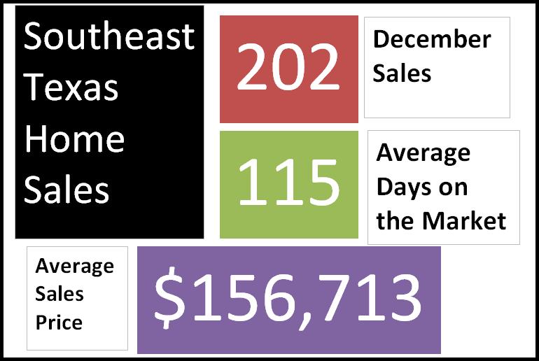 December Sales 2014