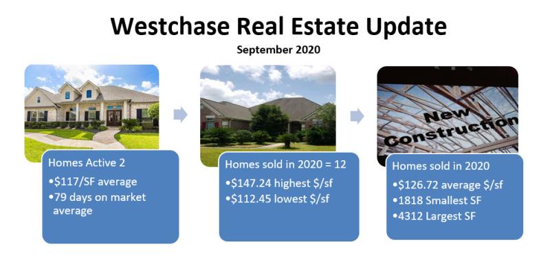 Westchase Update 2020