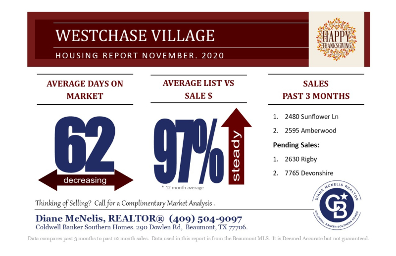 Westchase Report_ Monthly Postcard_ November
