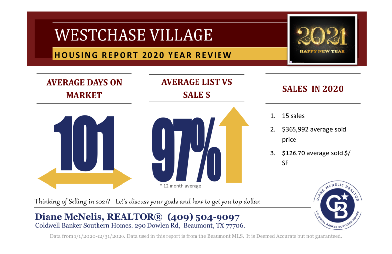 Westchase Report_ Monthly Postcard_ Dec Year Review